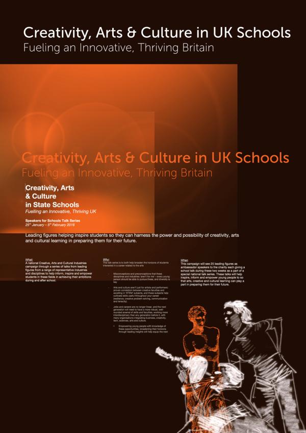 Creative Arts Poster design 3