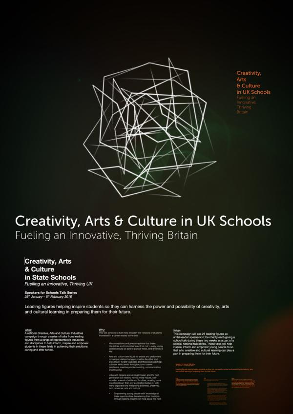 Creative Arts Poster design 5